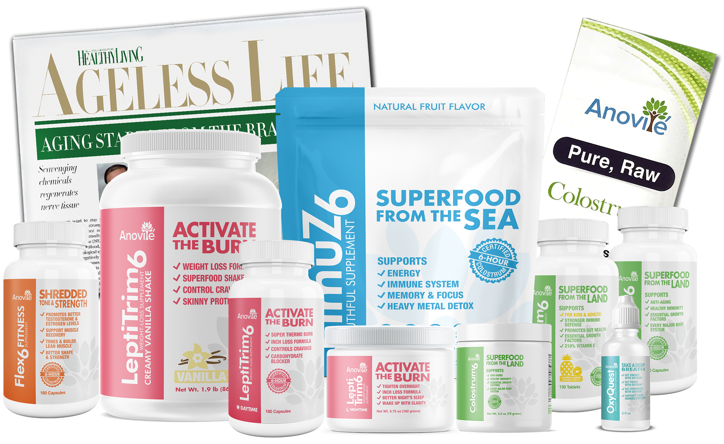 Weight Management Pack