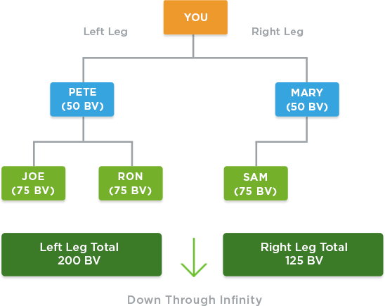 cp-way-to-earn-img